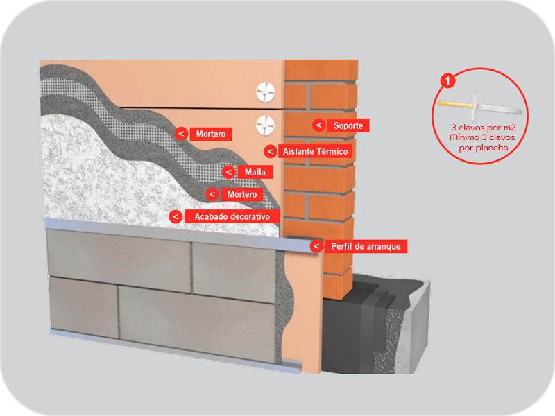 Aislamiento-de-fachadas-por-el-exterior-SATE