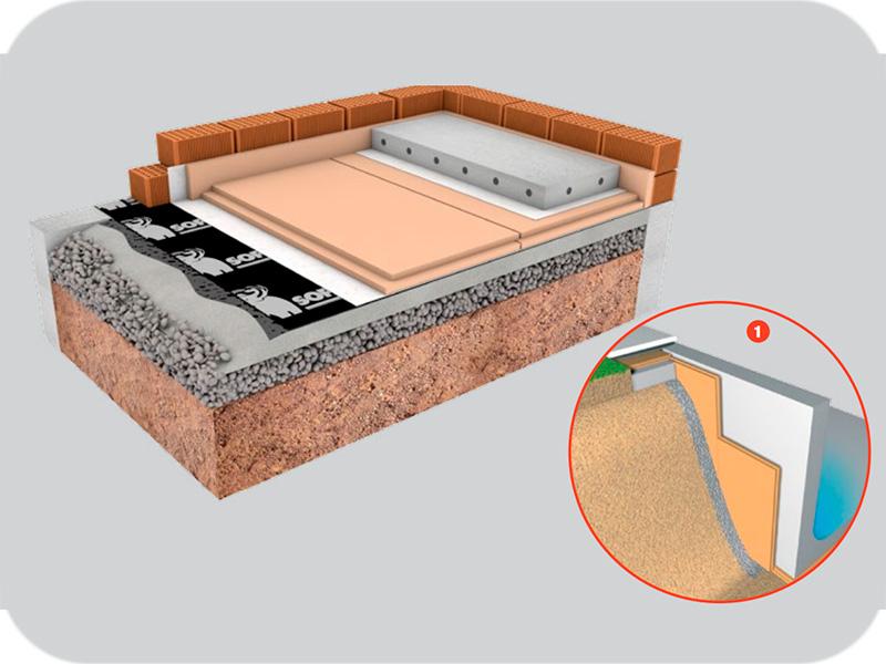 Aislamiento-de-suelos-aceras-y-estructuras