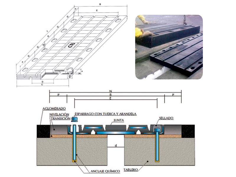 Juntas dilatación de tableros puente Asimétricas-de-gran-recorrido