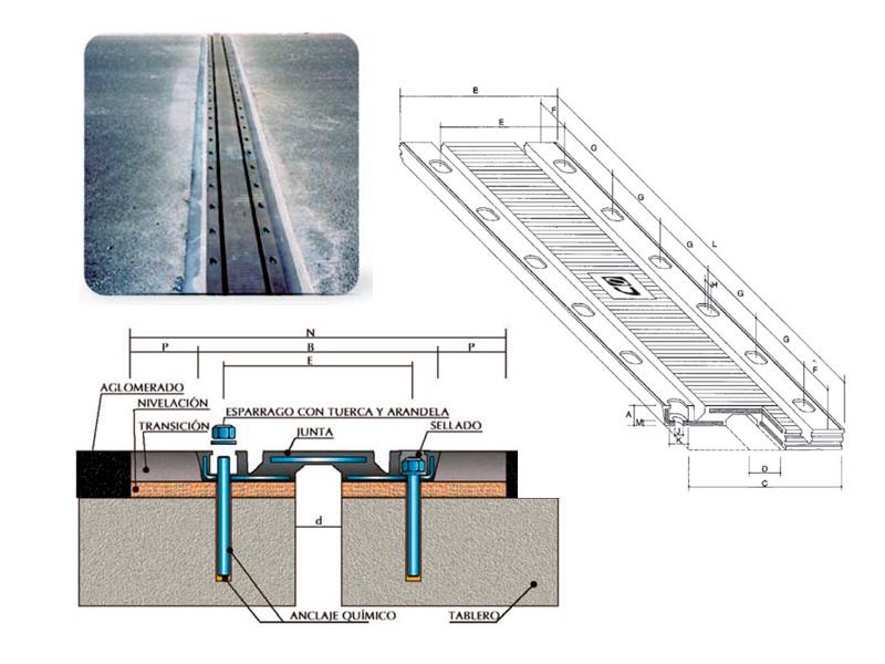 Juntas dilatación de tableros puente Asimétricas-pequeño-mediano-recorrido