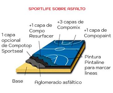 Composicion-capas-suelo-multideporte-SPORTLIFE-Impercanal-Asfalto