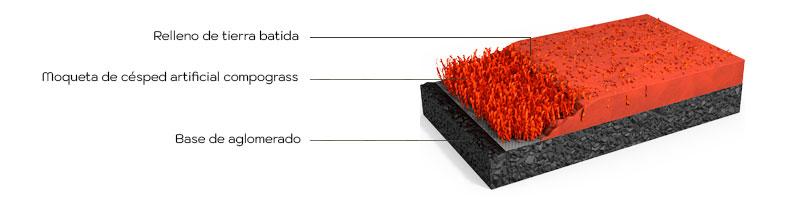 Composicion-pista-tenis-sistema-Grass-clay